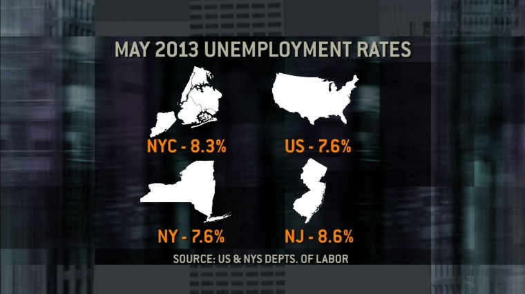 Sequester Will Cause Cuts to Federal Unemployment Benefits