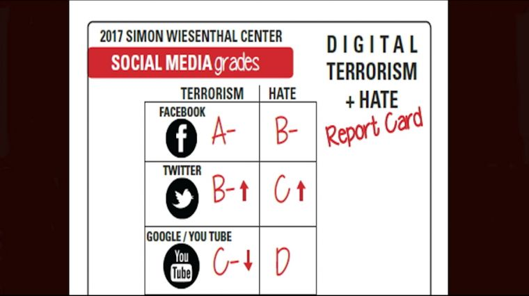 March 29, 2017: HATE & TERROR REPORT CARD